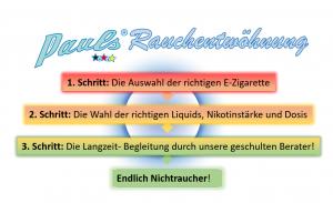 3 Schritte zur Rauchentwöhnung